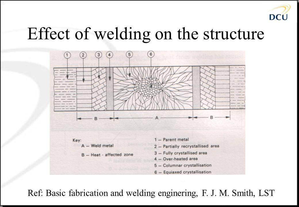 Effect of welding on the structure