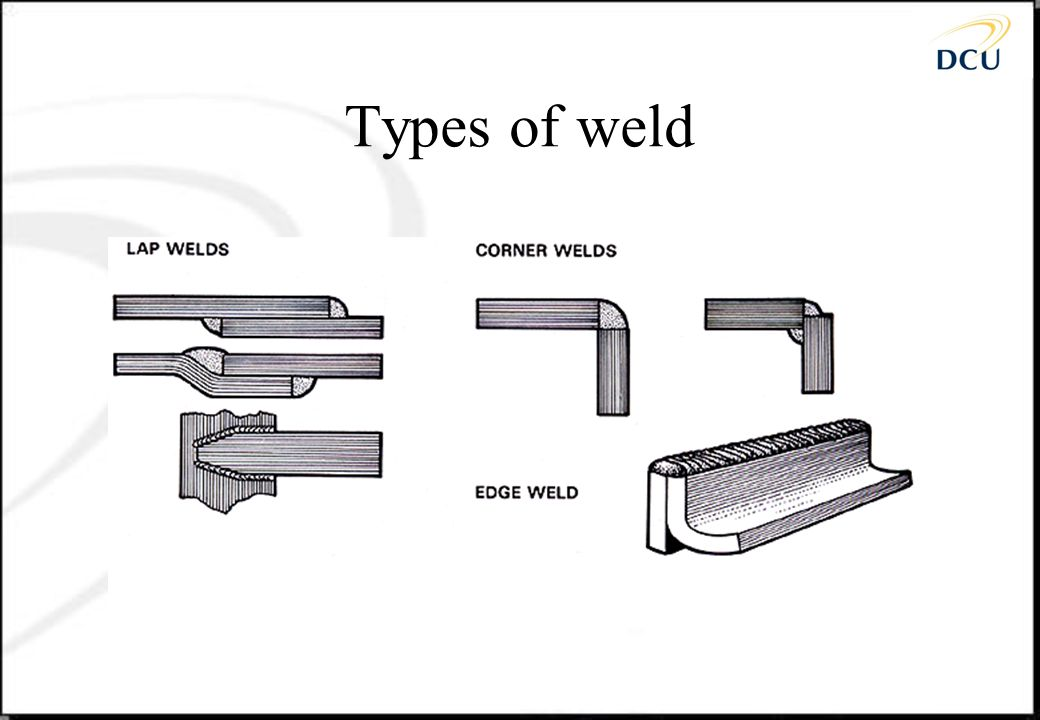 Types of weld