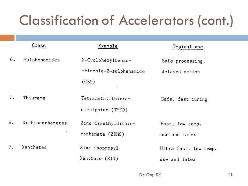 Classification of Accelerators (cont.)