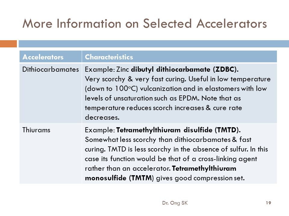 More Information on Selected Accelerators