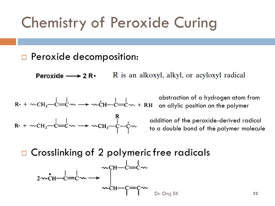 Chemistry of Peroxide Curing