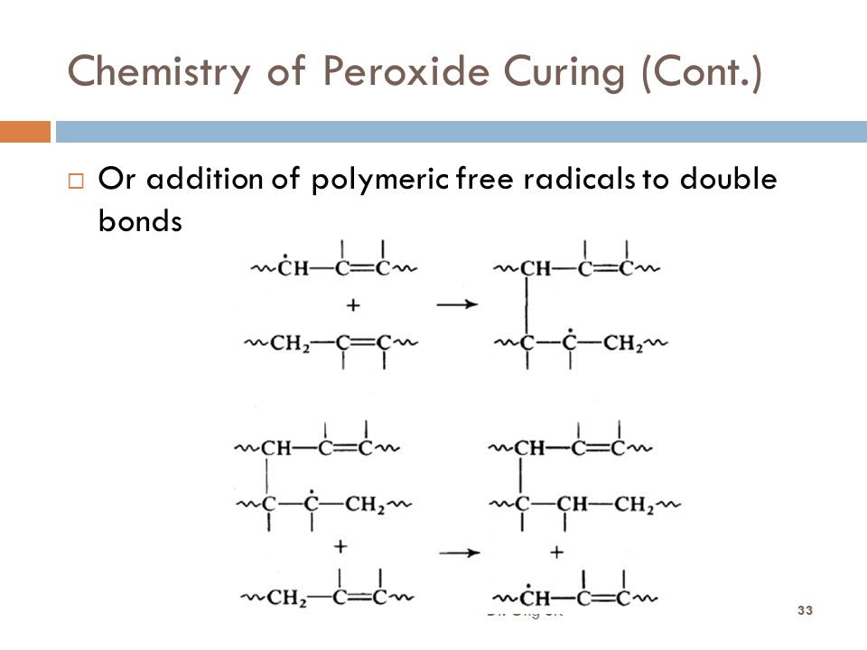 Chemistry of Peroxide Curing (Cont.)