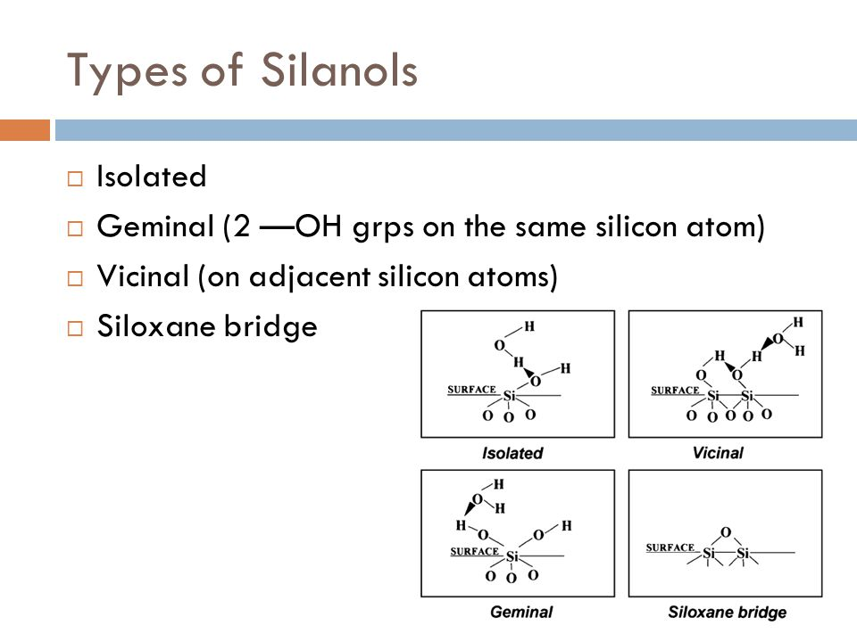 Types of Silanols Isolated