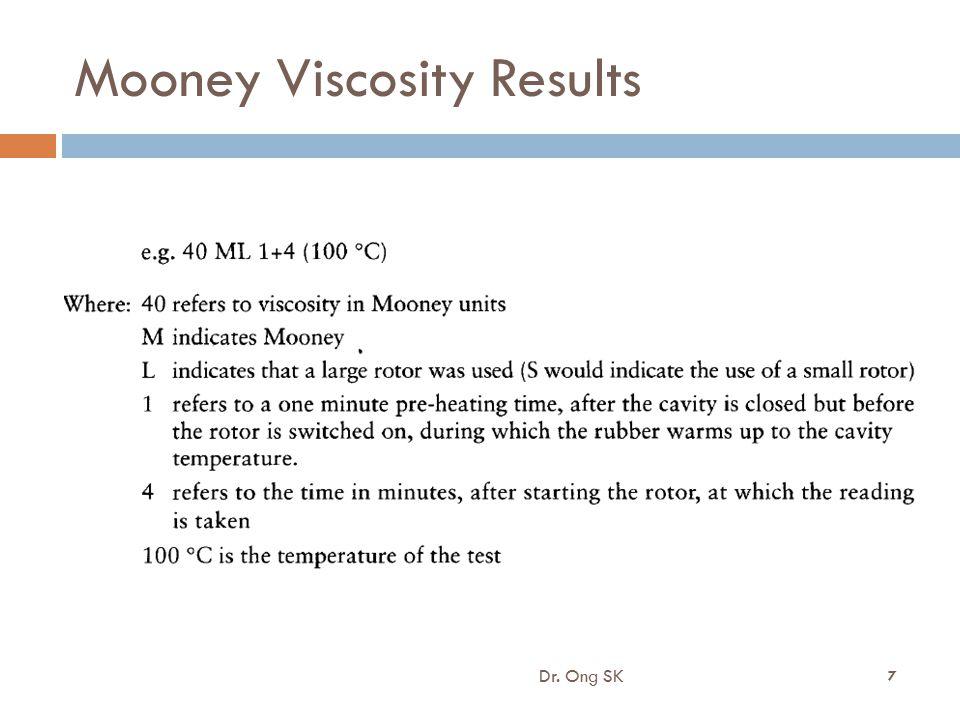 Mooney Viscosity Results