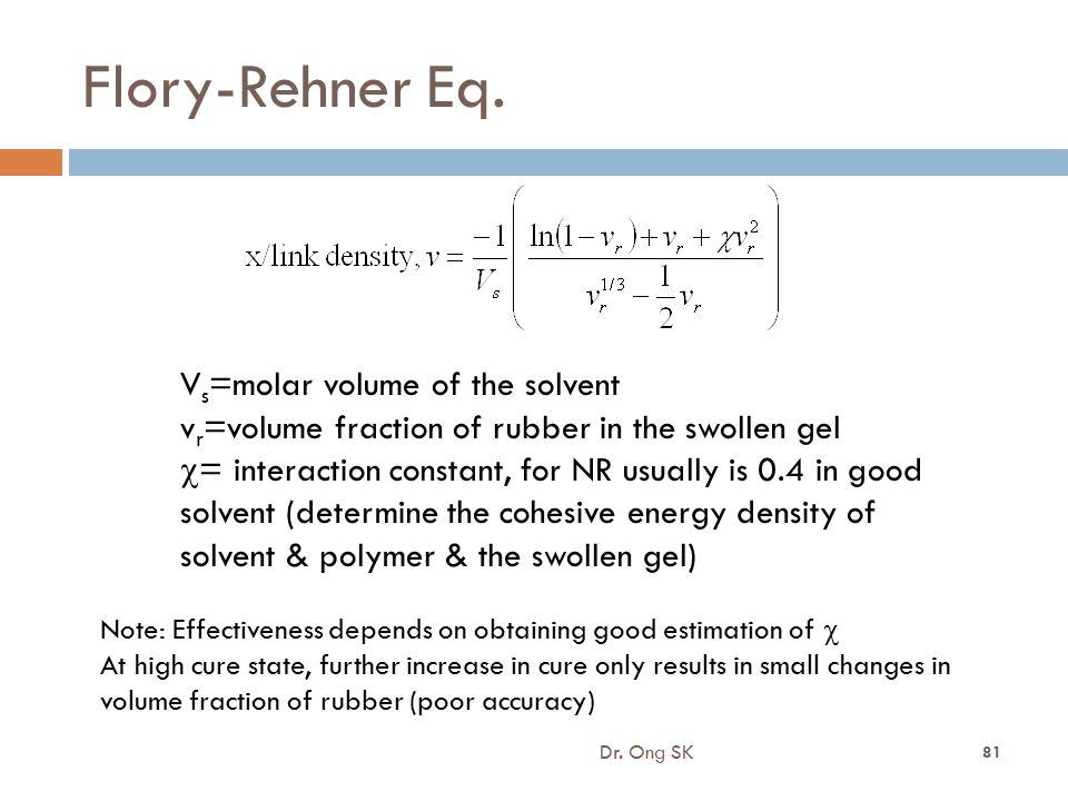 Flory-Rehner Eq. Vs=molar volume of the solvent