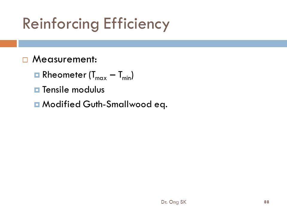 Reinforcing Efficiency