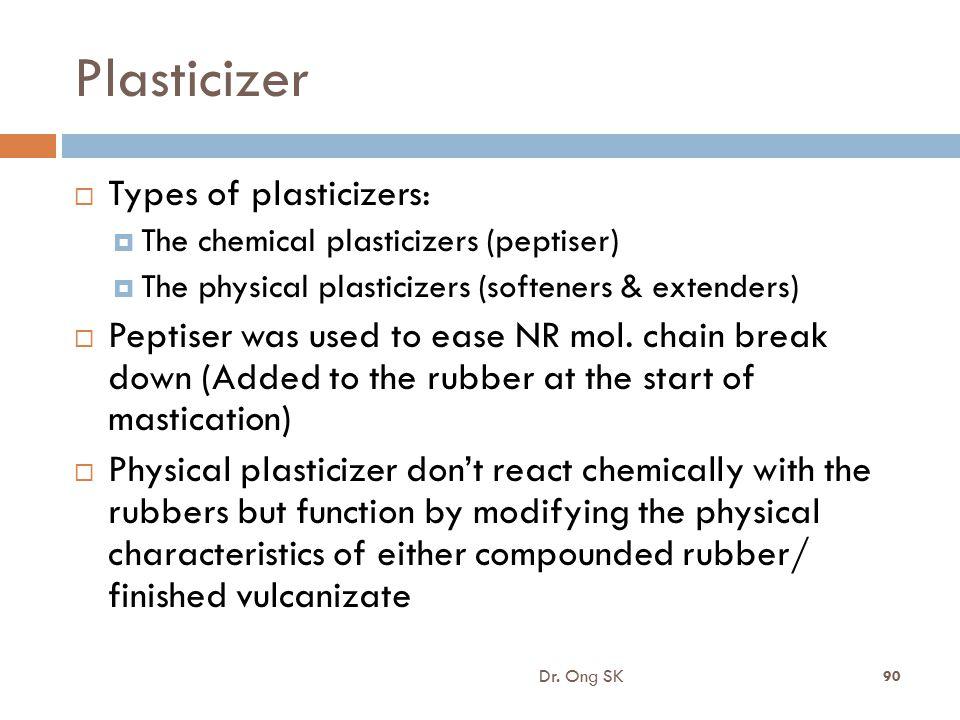 Plasticizer Types of plasticizers:
