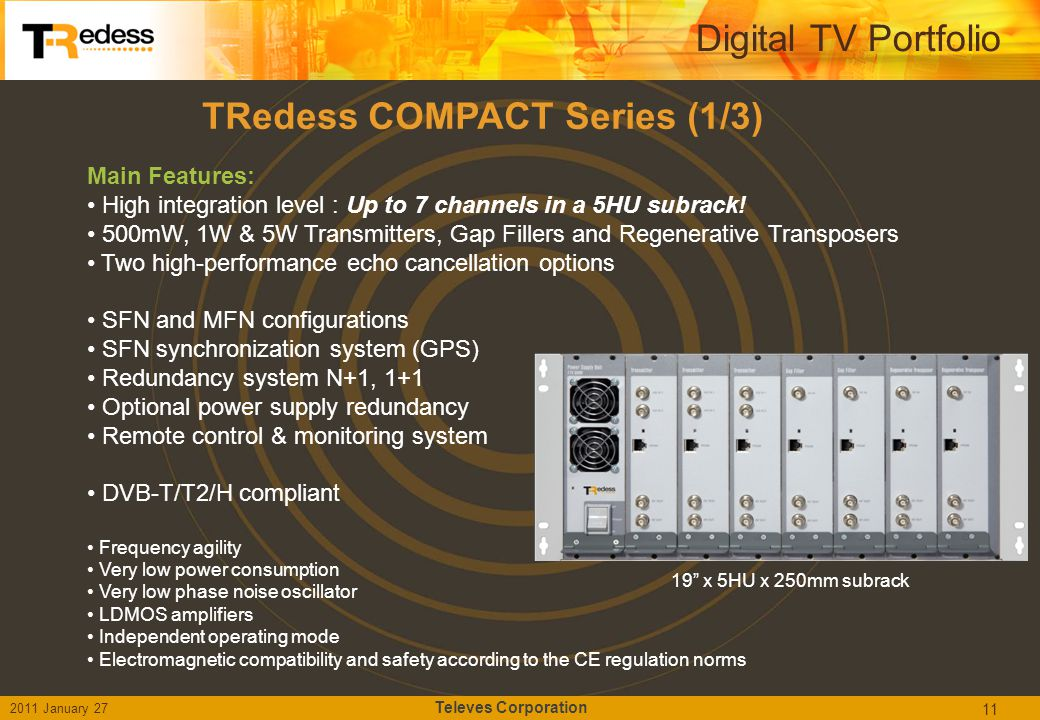 TRedess COMPACT Series (1/3)
