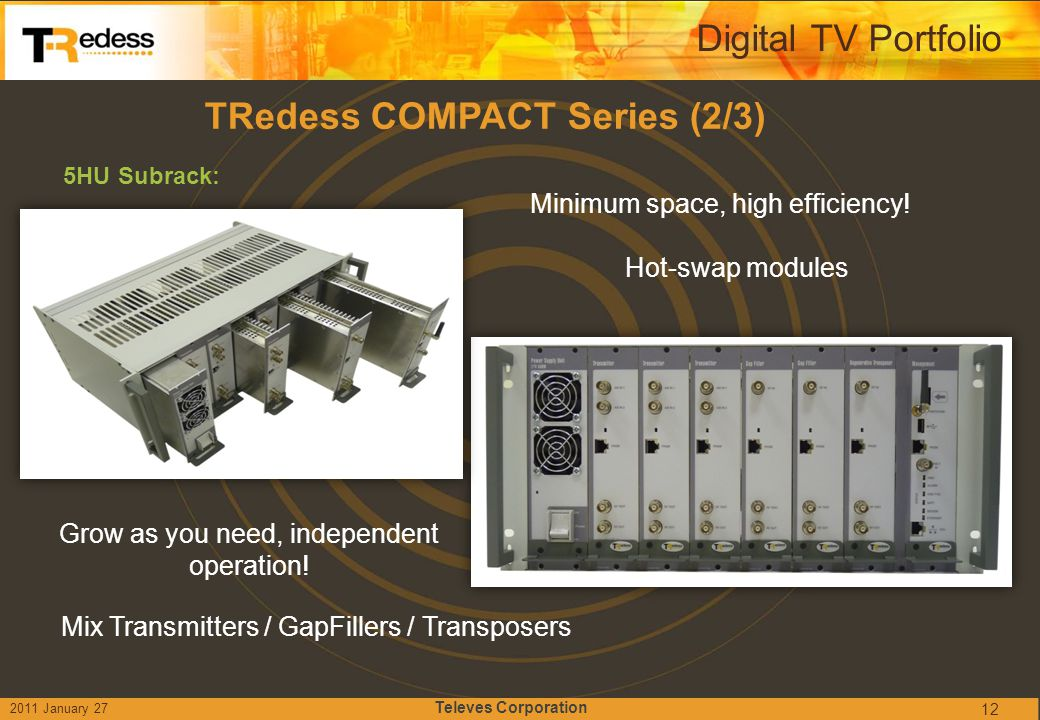 TRedess COMPACT Series (2/3)