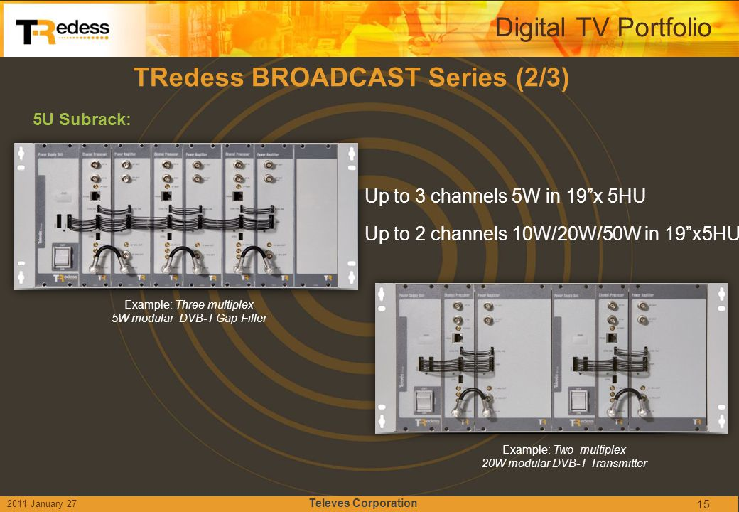 TRedess BROADCAST Series (2/3)