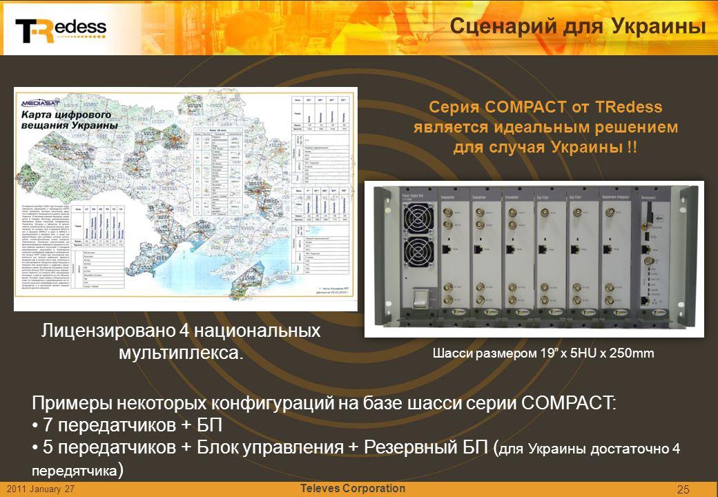 Сценарий для Украины Лицензировано 4 национальных мультиплекса.