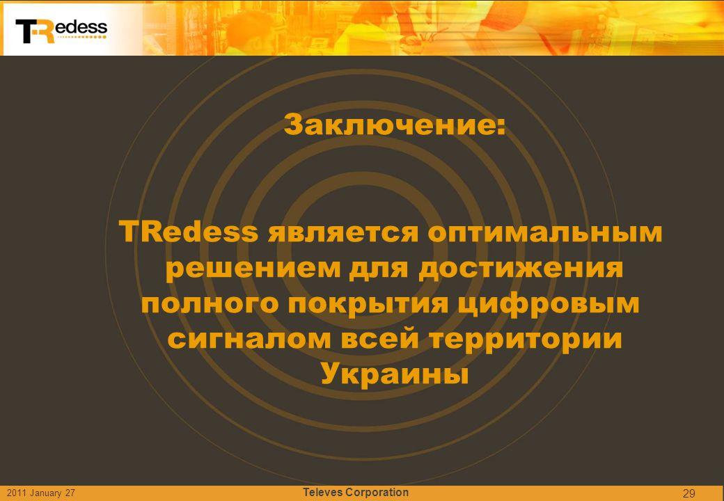 TRedess является оптимальным решением для достижения
