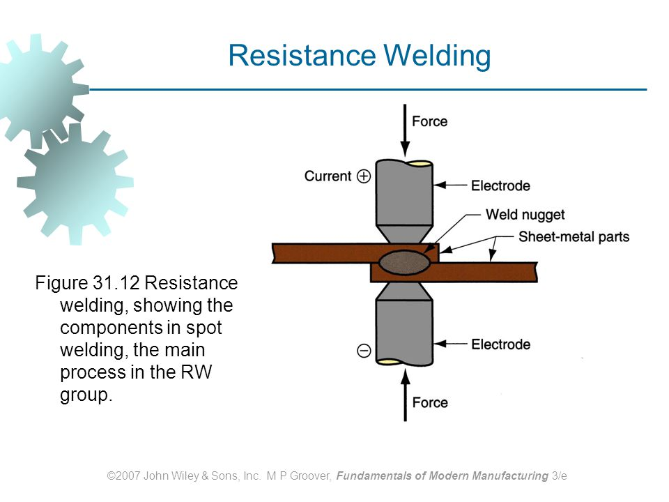 Resistance Welding Figure Resistance welding, showing the components in spot welding, the main process in the RW group.