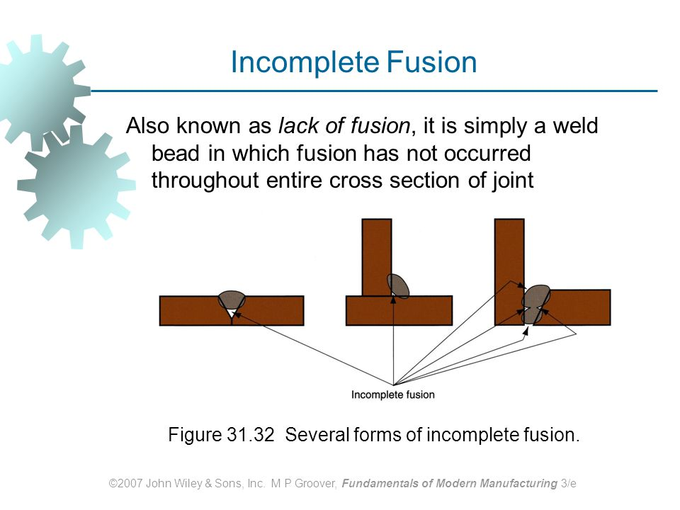 Figure 31.32 Several forms of incomplete fusion.