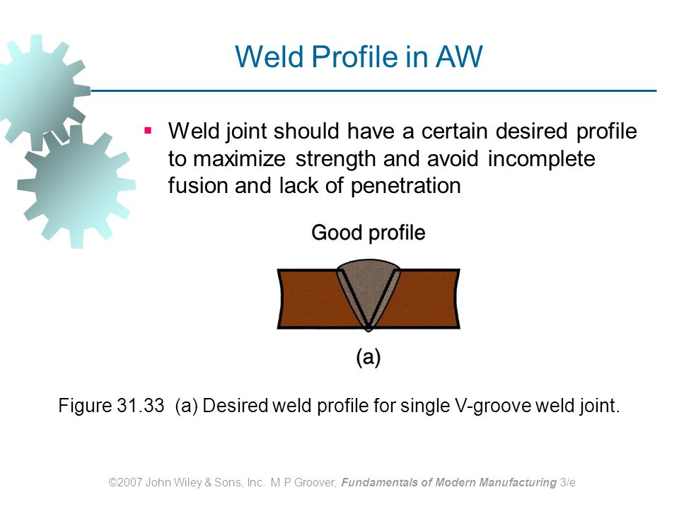Figure 31.33 (a) Desired weld profile for single V‑groove weld joint.