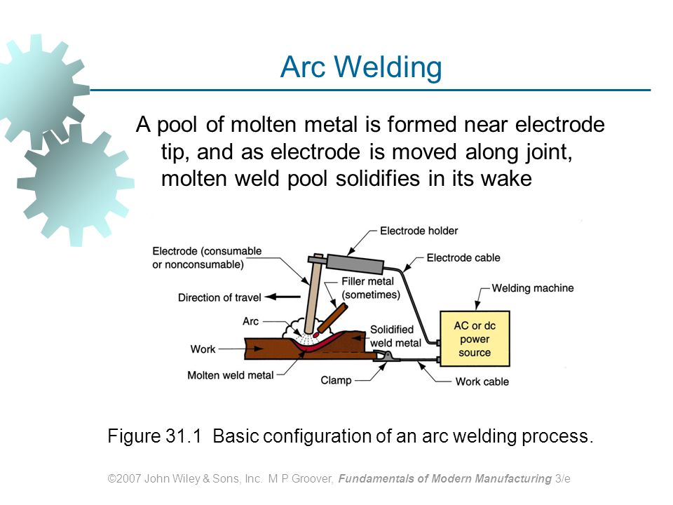 Figure 31.1 Basic configuration of an arc welding process.