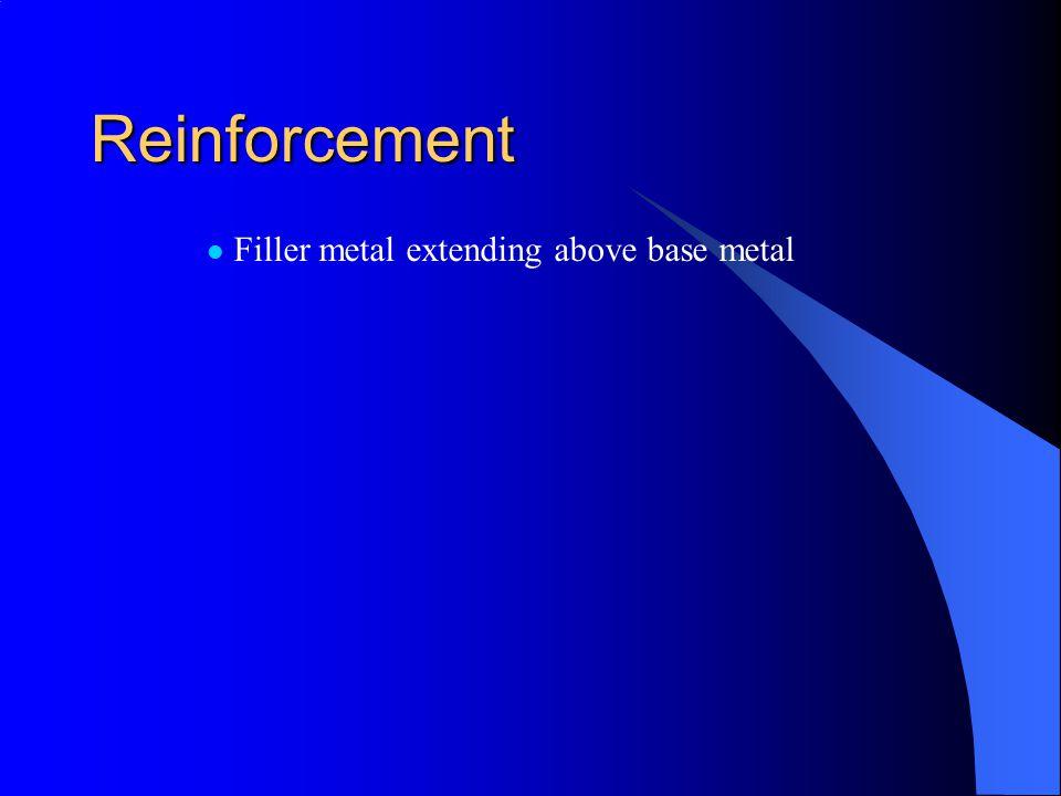 Reinforcement Filler metal extending above base metal