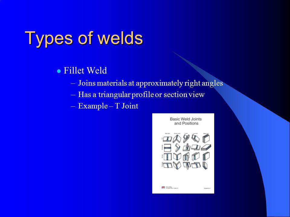 Types of welds Fillet Weld
