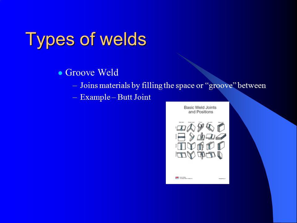 Types of welds Groove Weld