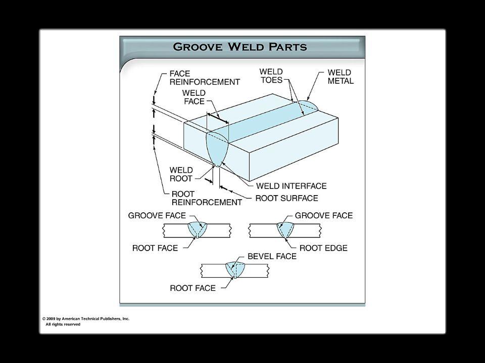 Parts of welds