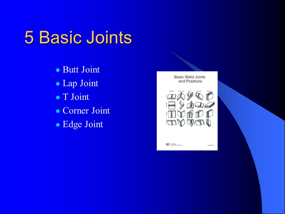 5 Basic Joints Butt Joint Lap Joint T Joint Corner Joint Edge Joint