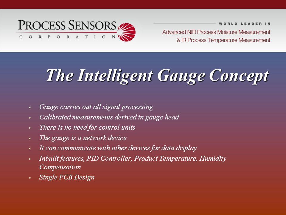 The Intelligent Gauge Concept