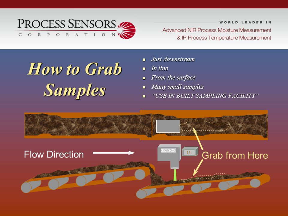 How to Grab Samples Flow Direction Grab from Here Just downstream