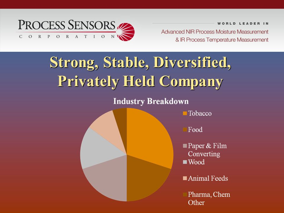 Strong, Stable, Diversified, Privately Held Company
