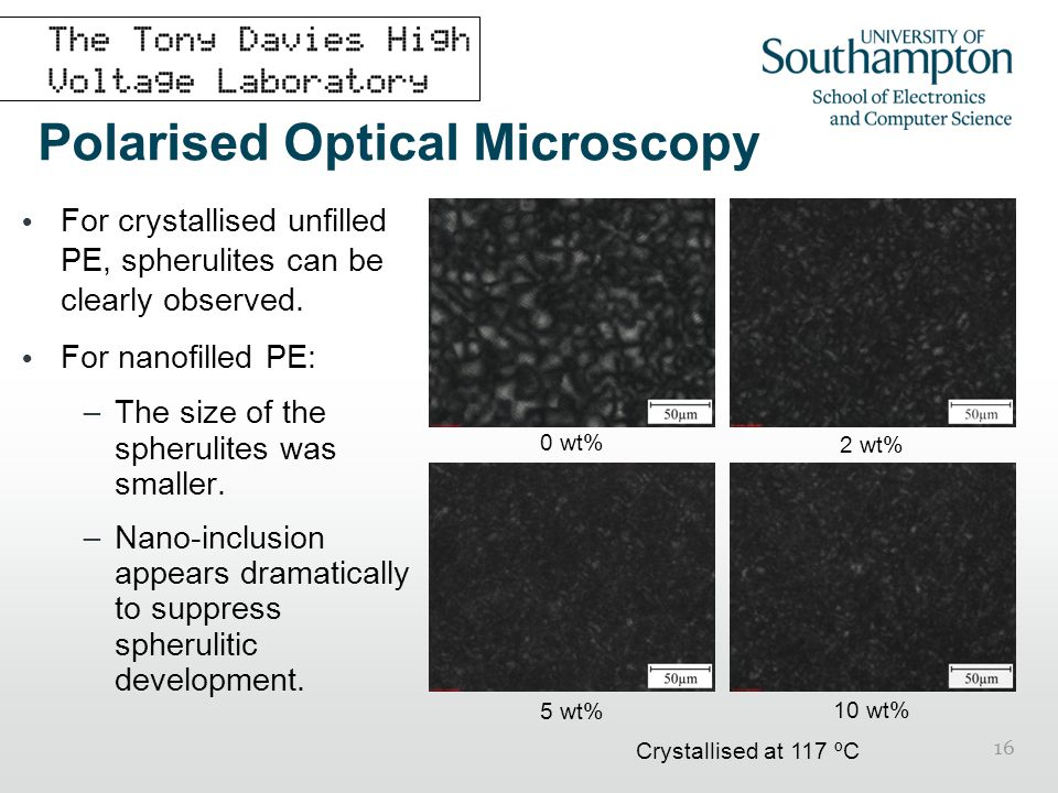 Polarised Optical Microscopy