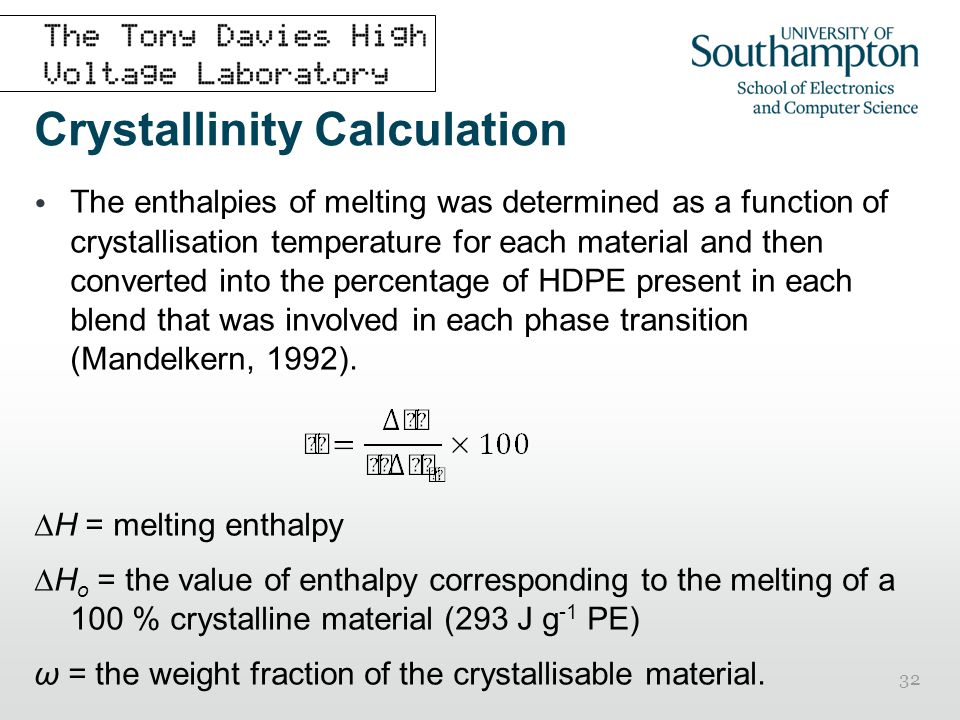 Crystallinity Calculation
