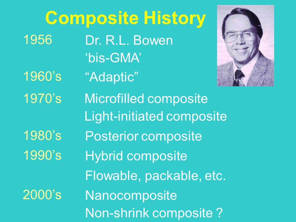 Composite History 1956 Dr. R.L. Bowen 'bis-GMA' 1960's Adaptic