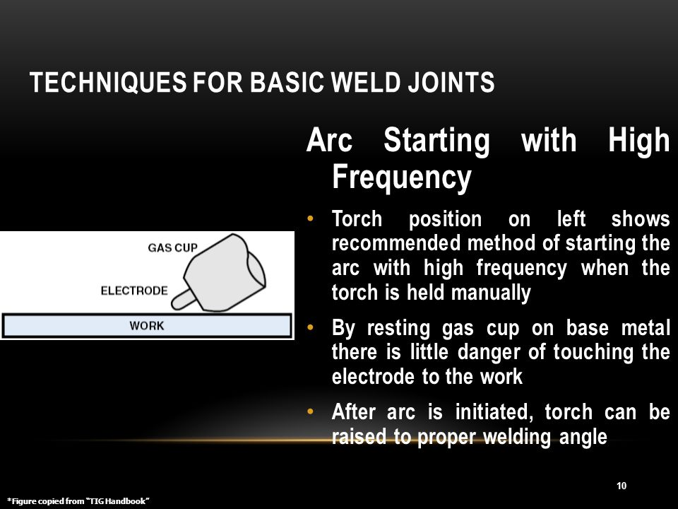 Techniques for Basic Weld Joints