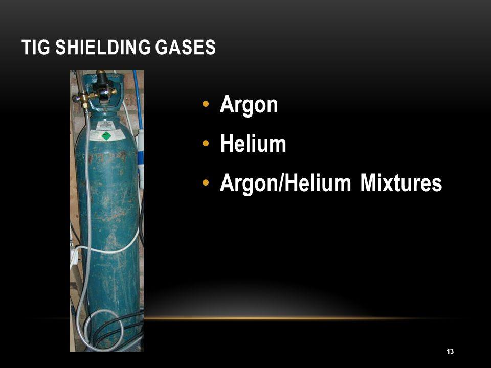 Argon/Helium Mixtures