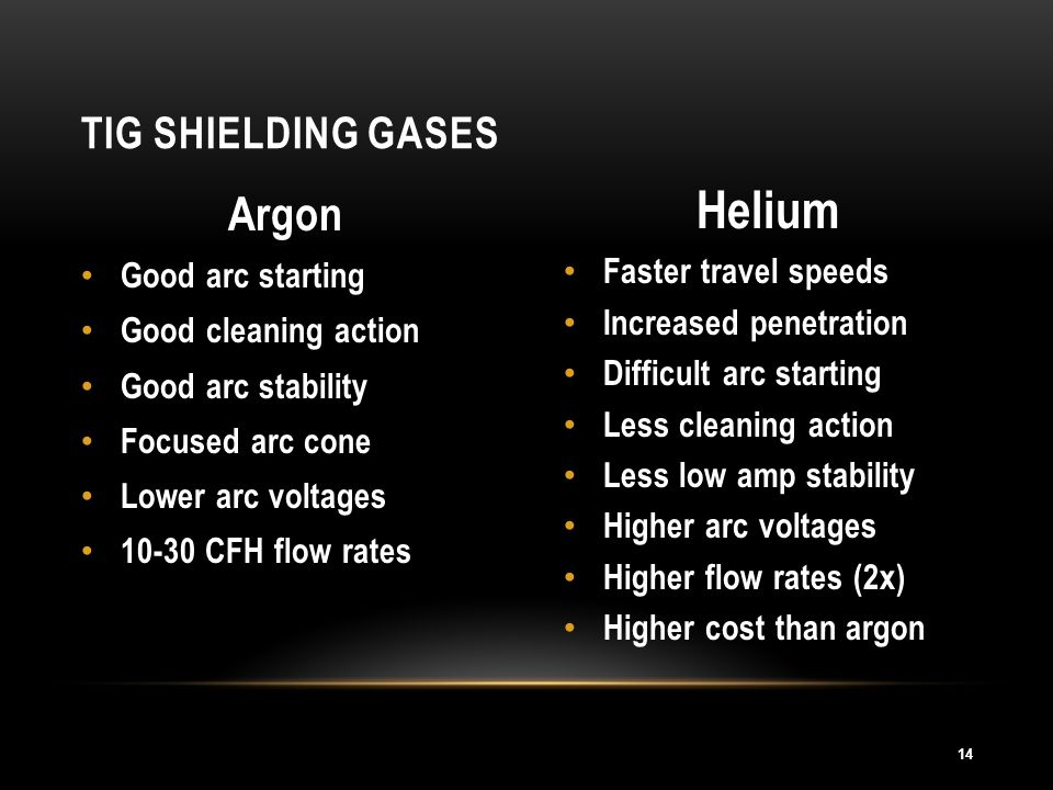Helium Argon TIG Shielding Gases Good arc starting