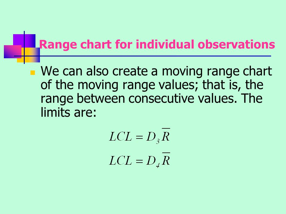 Range chart for individual observations