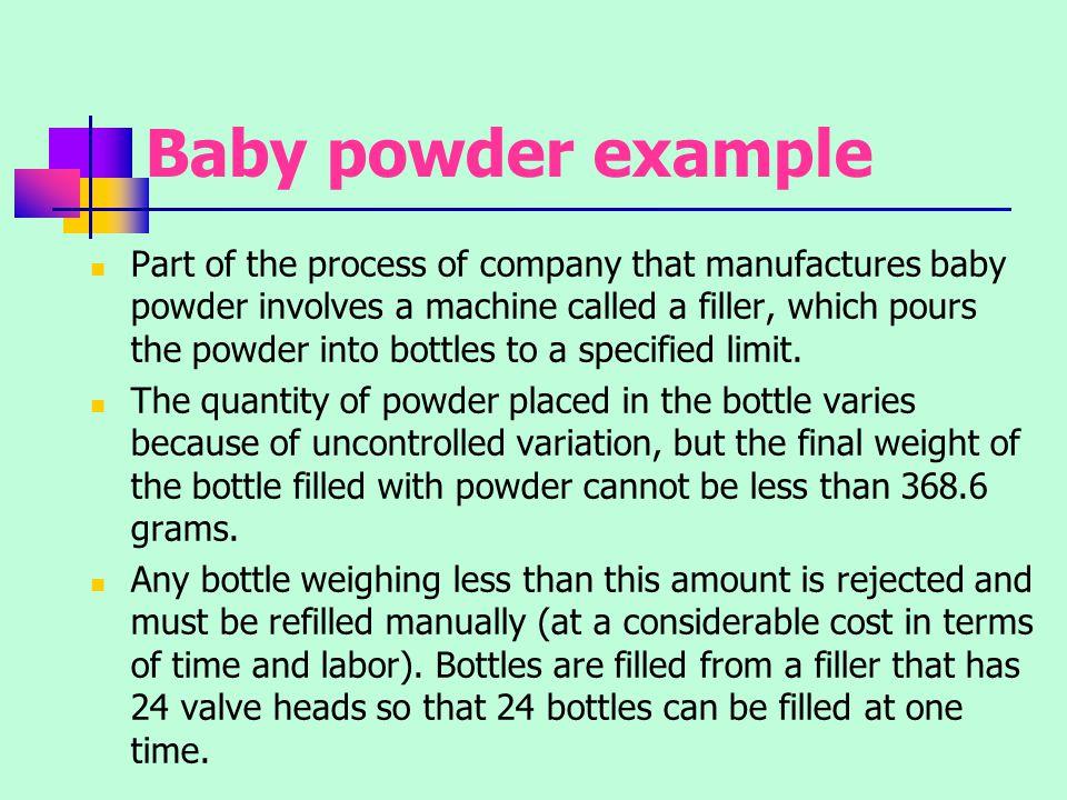 Baby powder example