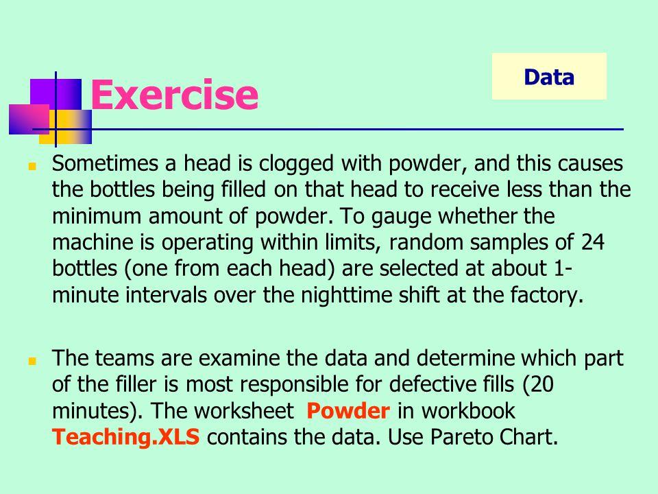 Exercise Data.