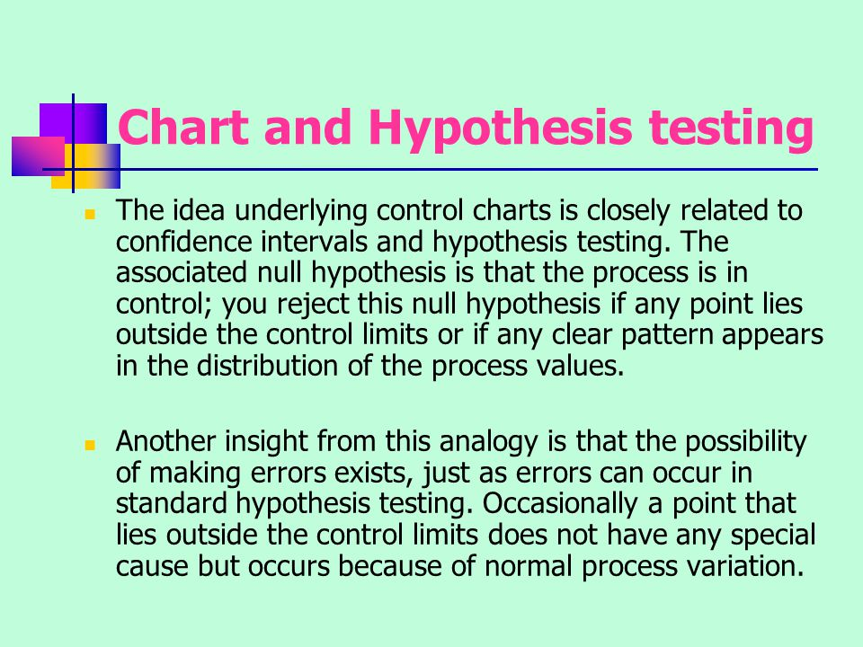 Chart and Hypothesis testing