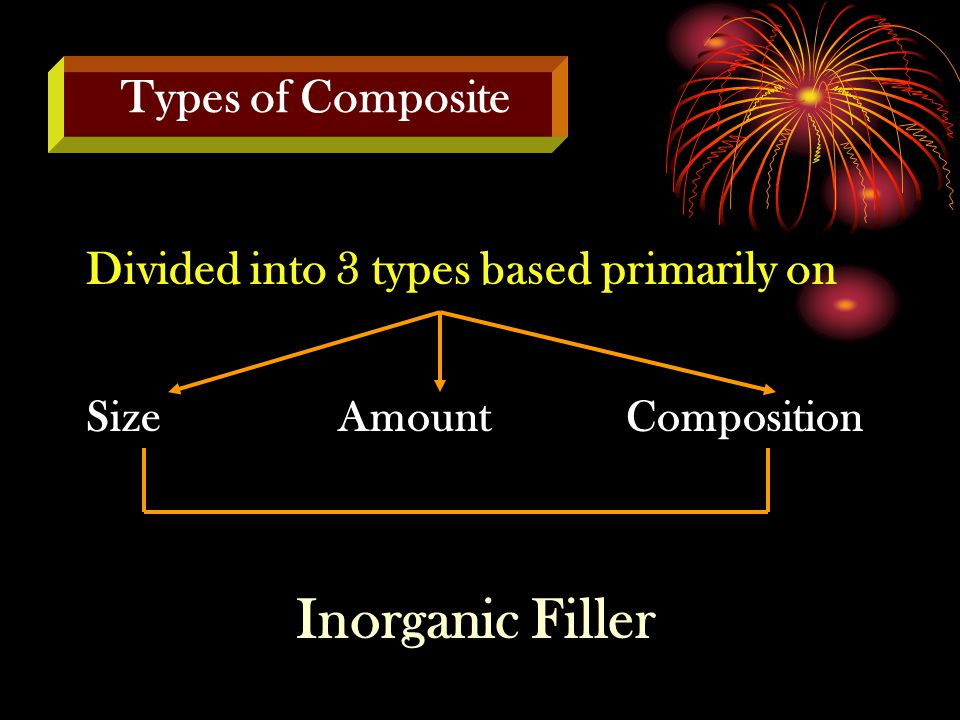 Inorganic Filler Types of Composite