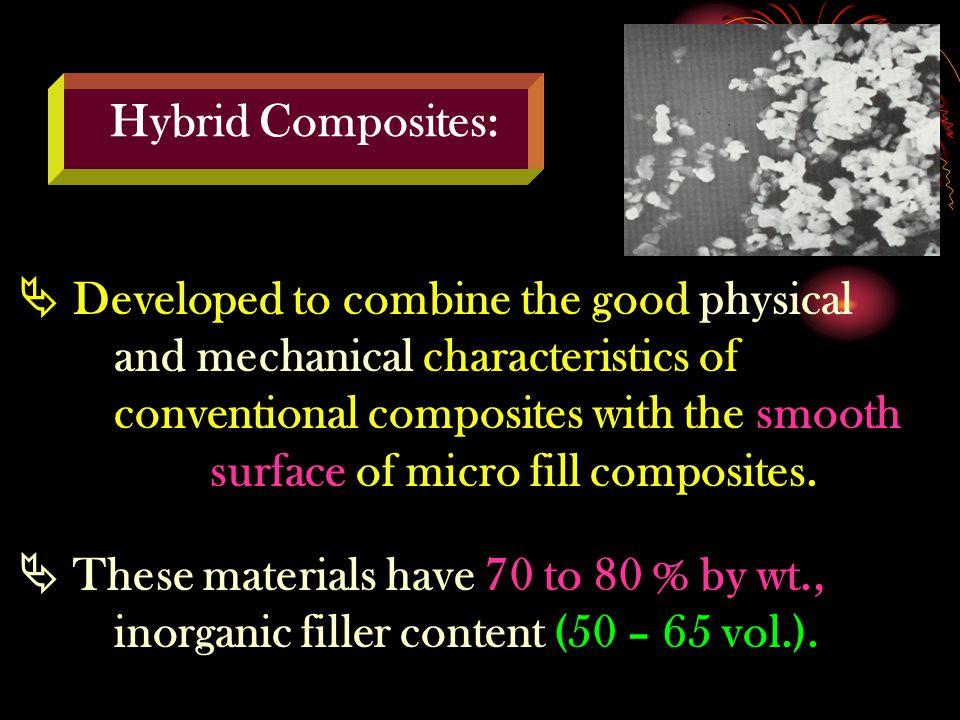 Hybrid Composites:
