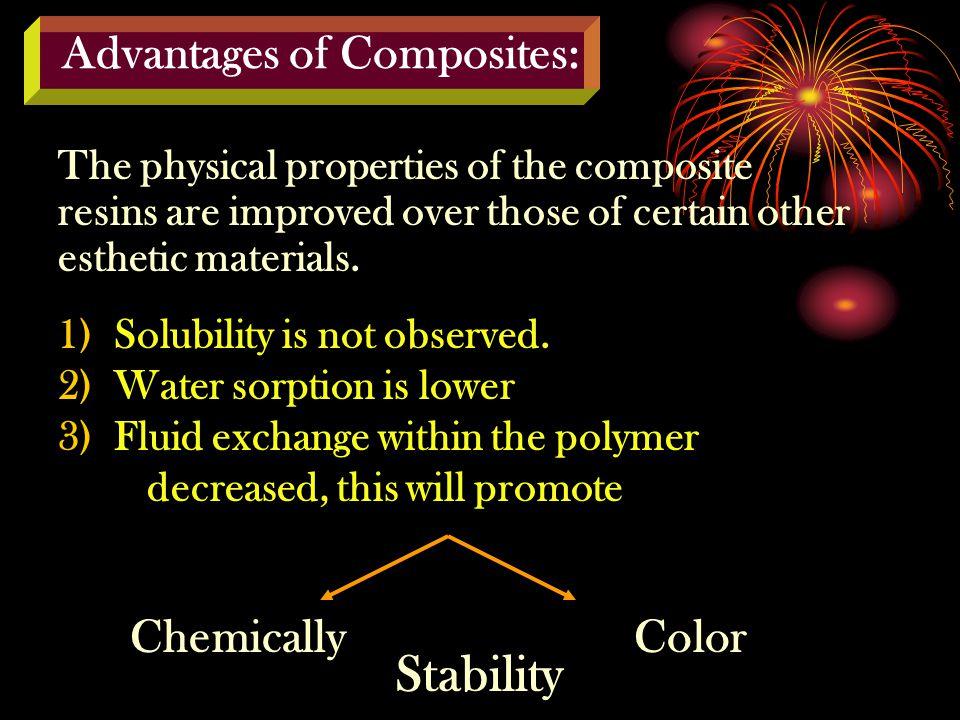 Advantages of Composites: