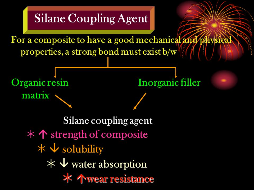 Silane Coupling Agent  wear resistance