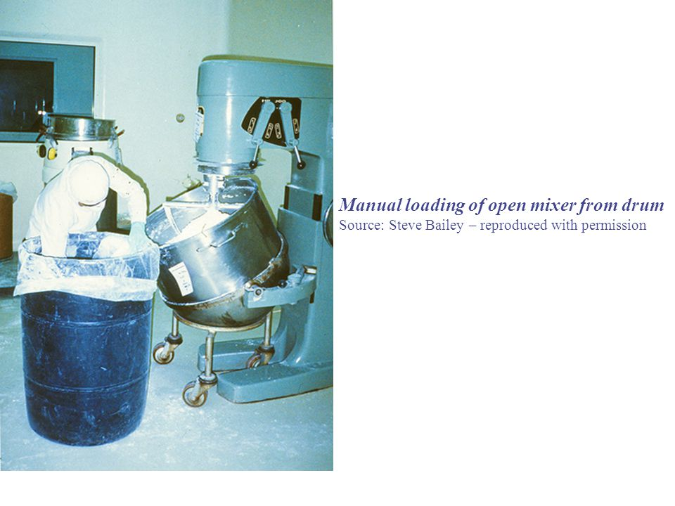 Manual loading of open mixer from drum