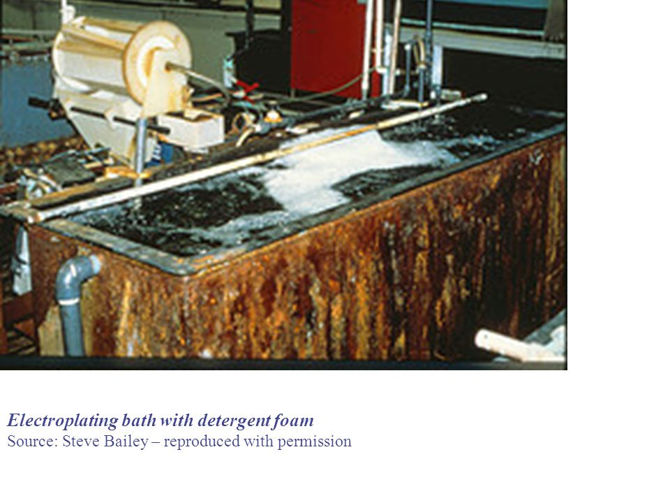 Electroplating bath with detergent foam