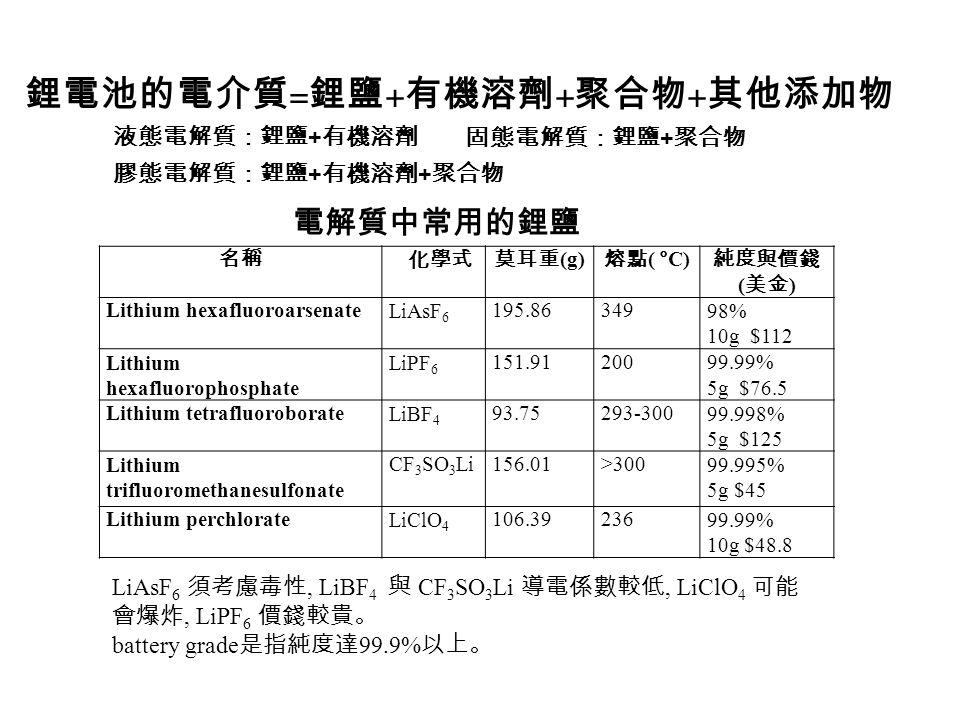 鋰電池的電介質=鋰鹽+有機溶劑+聚合物+其他添加物