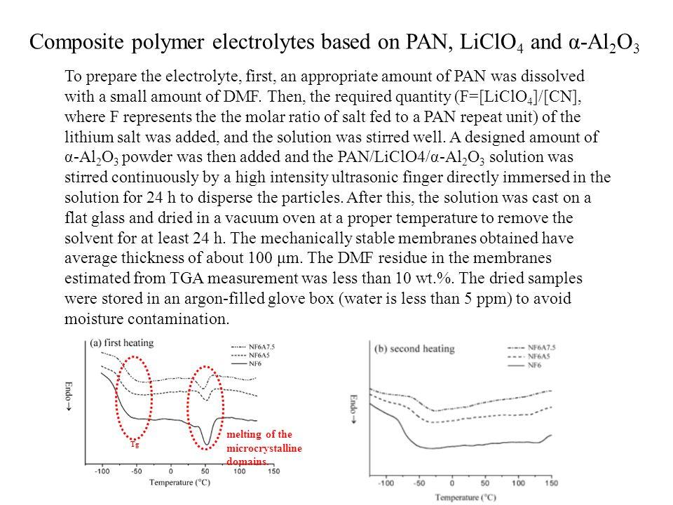 Composite polymer electrolytes based on PAN, LiClO4 and α-Al2O3