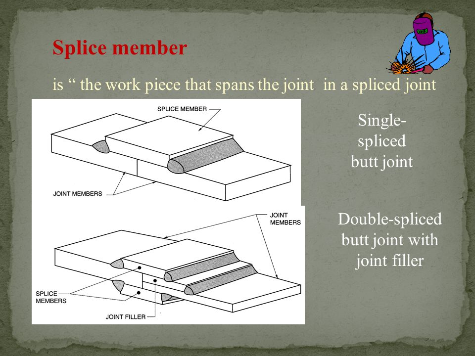 Splice member is the work piece that spans the joint in a spliced joint. Single-spliced butt joint.
