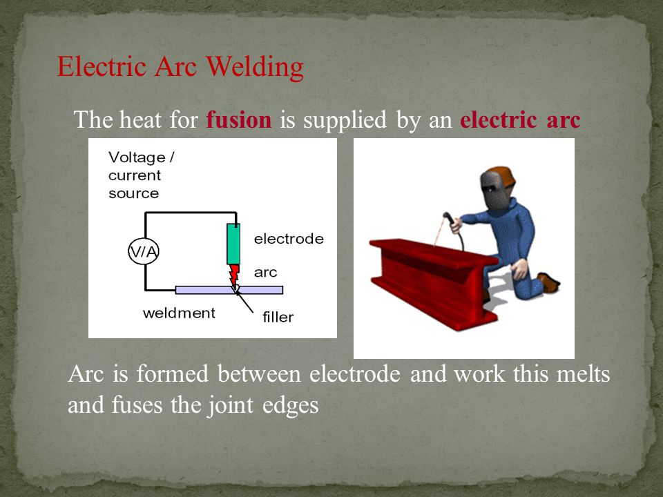 Electric Arc Welding The heat for fusion is supplied by an electric arc.