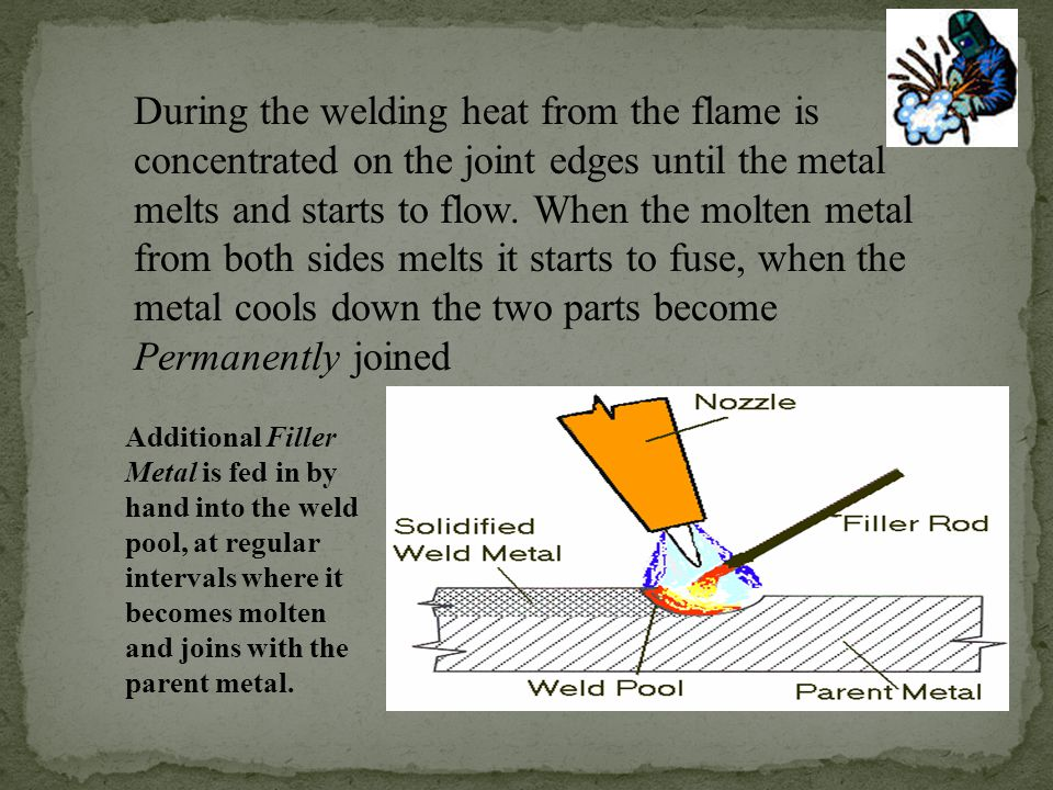 During the welding heat from the flame is concentrated on the joint edges until the metal melts and starts to flow. When the molten metal from both sides melts it starts to fuse, when the metal cools down the two parts become Permanently joined