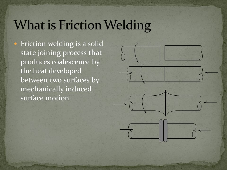 What is Friction Welding